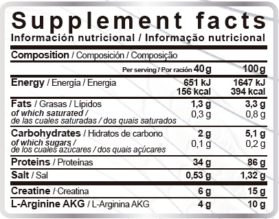 Hydro Beef nutritional facts