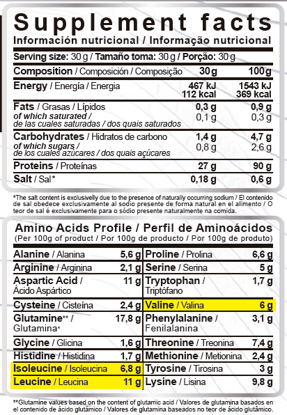 ISOHD nutritional facts