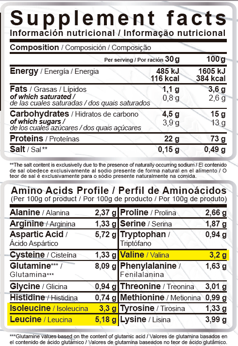 tantor whey nutritional facts