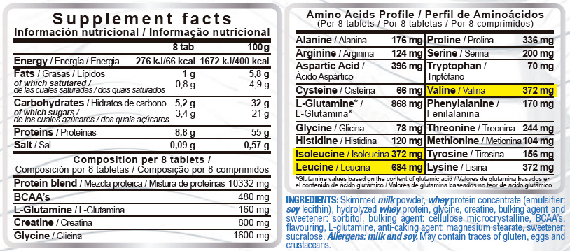 Whey aminos nutritional facts